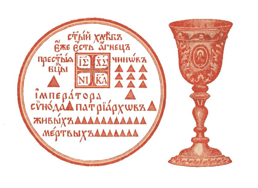 Частицы на Дискосе 1901. Икона ПРАВОславного мировоззрения